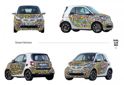 SMART FORTWO ©